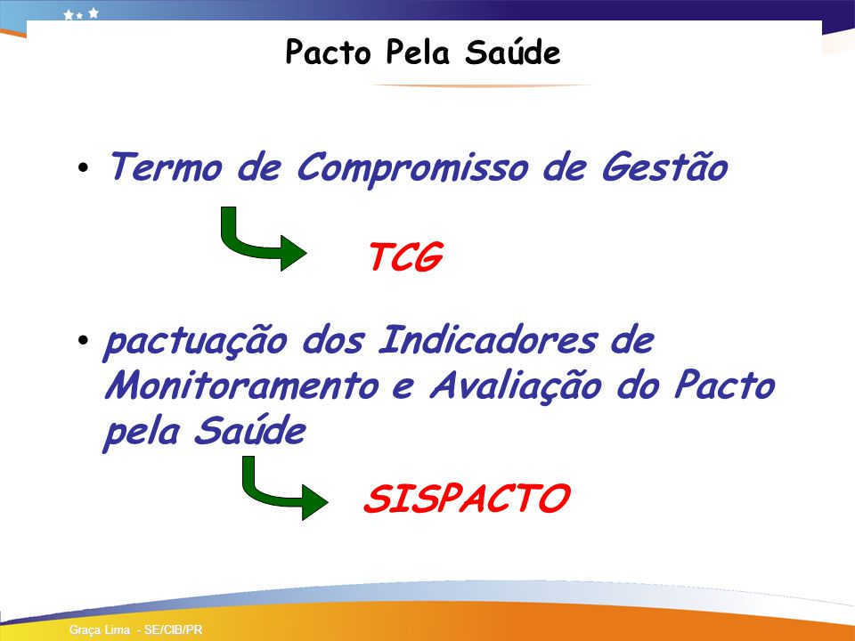Pacto Pela Saúde Termo de Compromisso de Gestão TCG pactuação dos Indicadores de Monitoramento e Avaliação do Pacto pela Saúde SISPACTO Graça Lima - SE/CIB/PR