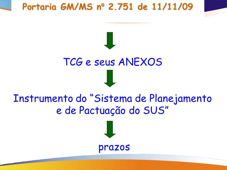 Portaria GM/MS n º 2.751 de 11/11/09 TCG e seus ANEXOS Instrumento do Sistema de Planejamento e de Pactuação do SUS prazos