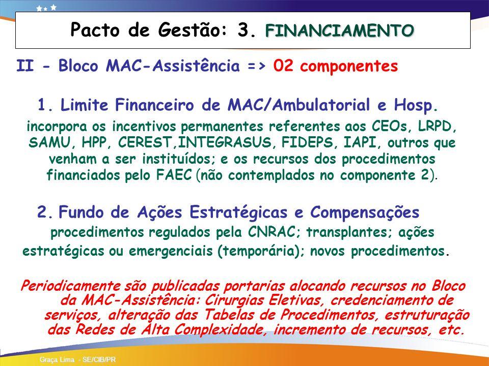 FINANCIAMENTO Pacto de Gestão: 3.FINANCIAMENTO II - Bloco MAC-Assistência => 02 componentes 1.