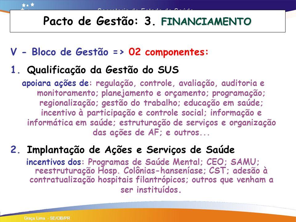 FINANCIAMENTO Pacto de Gestão: 3.