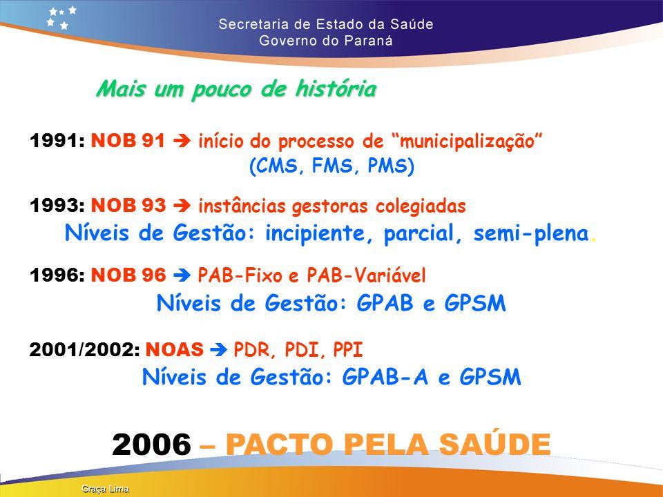 Mais um pouco de história 1991: NOB 91 início do processo de municipalização (CMS, FMS, PMS) 1993: NOB 93 instâncias gestoras colegiadas Níveis de Gestão: incipiente, parcial, semi-plena.