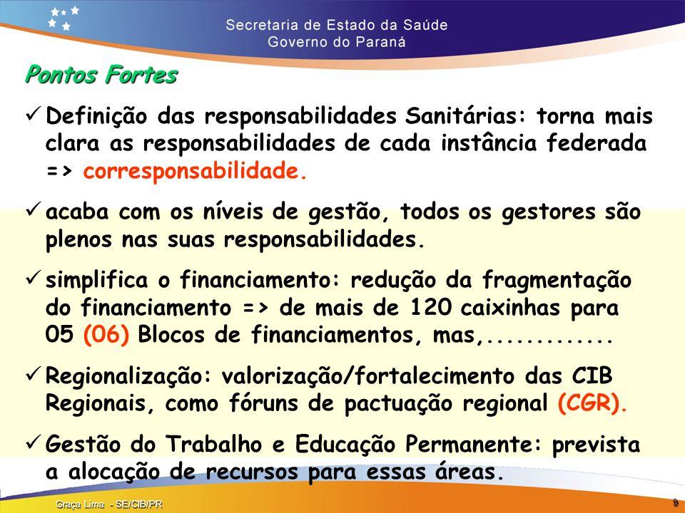 9 Pontos Fortes Definição das responsabilidades Sanitárias: torna mais clara as responsabilidades de cada instância federada => corresponsabilidade.