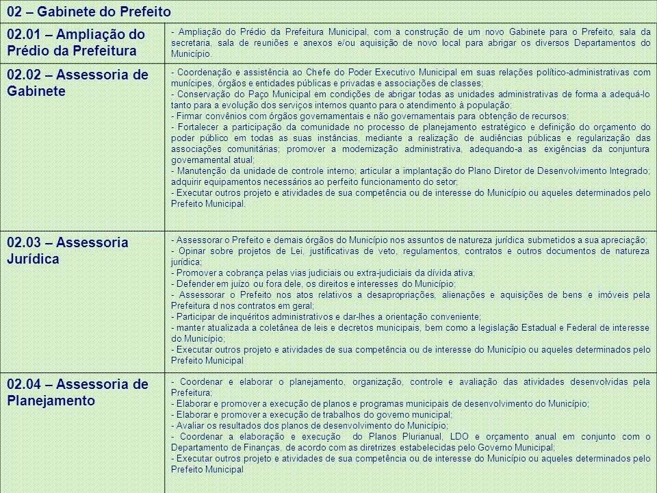 02 – Gabinete do Prefeito 02.01 – Ampliação do Prédio da Prefeitura - Ampliação do Prédio da Prefeitura Municipal, com a construção de um novo Gabinet