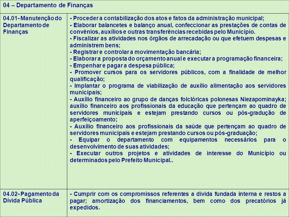 04 – Departamento de Finanças 04.01- Manutenção do Departamento de Finanças - Proceder a contabilização dos atos e fatos da administração municipal; -