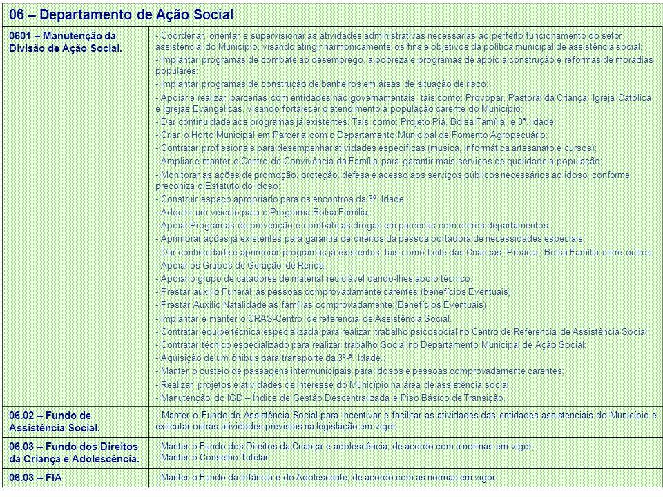 06 – Departamento de Ação Social 0601 – Manutenção da Divisão de Ação Social. - Coordenar, orientar e supervisionar as atividades administrativas nece