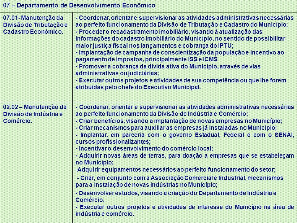07 – Departamento de Desenvolvimento Econômico 07.01- Manutenção da Divisão de Tributação e Cadastro Econômico. - Coordenar, orientar e supervisionar