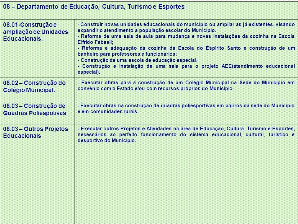 08 – Departamento de Educação, Cultura, Turismo e Esportes 08.01-Construção e ampliação de Unidades Educacionais. - Construir novas unidades educacion