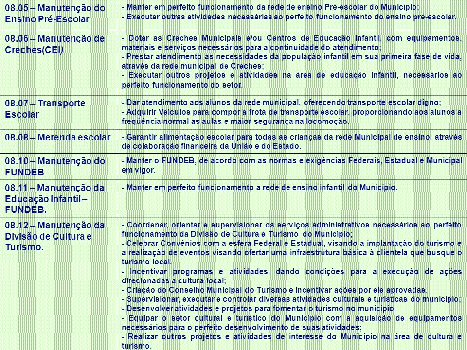 08.05 – Manutenção do Ensino Pré-Escolar - Manter em perfeito funcionamento da rede de ensino Pré-escolar do Município; - Executar outras atividades n