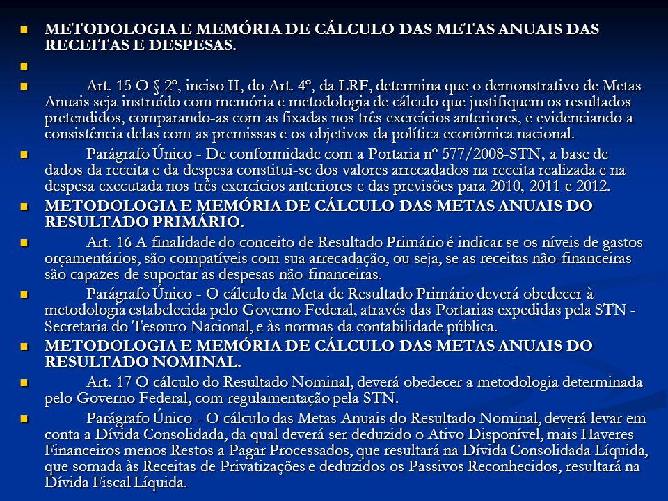 METODOLOGIA E MEMÓRIA DE CÁLCULO DAS METAS ANUAIS DAS RECEITAS E DESPESAS. METODOLOGIA E MEMÓRIA DE CÁLCULO DAS METAS ANUAIS DAS RECEITAS E DESPESAS.
