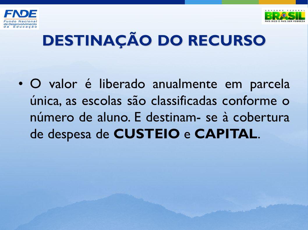 Sites Importantes Consulta Liberações: https://www.fnde.gov.br/pls/simad/internet_fnde.pdderex_3_pc Download Planilhas PDDE 2011: http://www.diaadia.pr.gov.br/fundorotativo/modules/conteudo/conteudo.php?conteudo=4 5