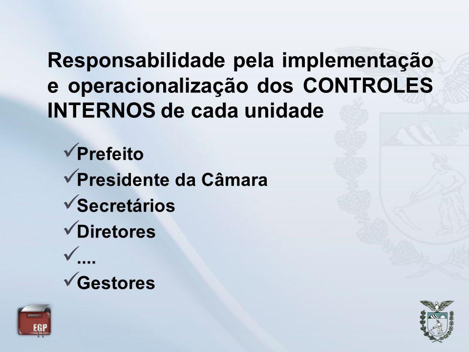 Responsabilidade pela implementação e operacionalização dos CONTROLES INTERNOS de cada unidade 11 Prefeito Presidente da Câmara Secretários Diretores.
