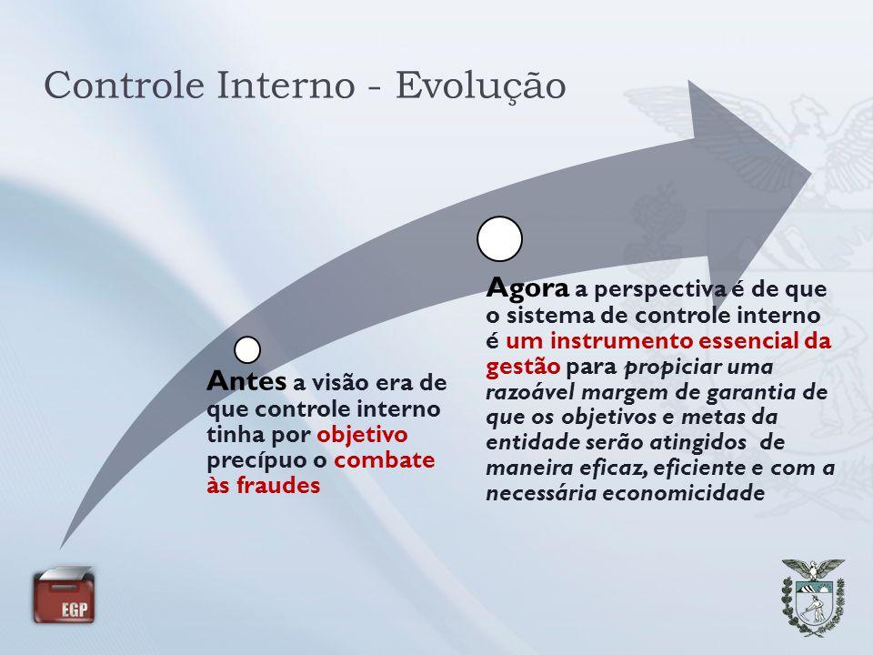 Controle Interno - Evolução Antes a visão era de que controle interno tinha por objetivo precípuo o combate às fraudes Agora a perspectiva é de que o