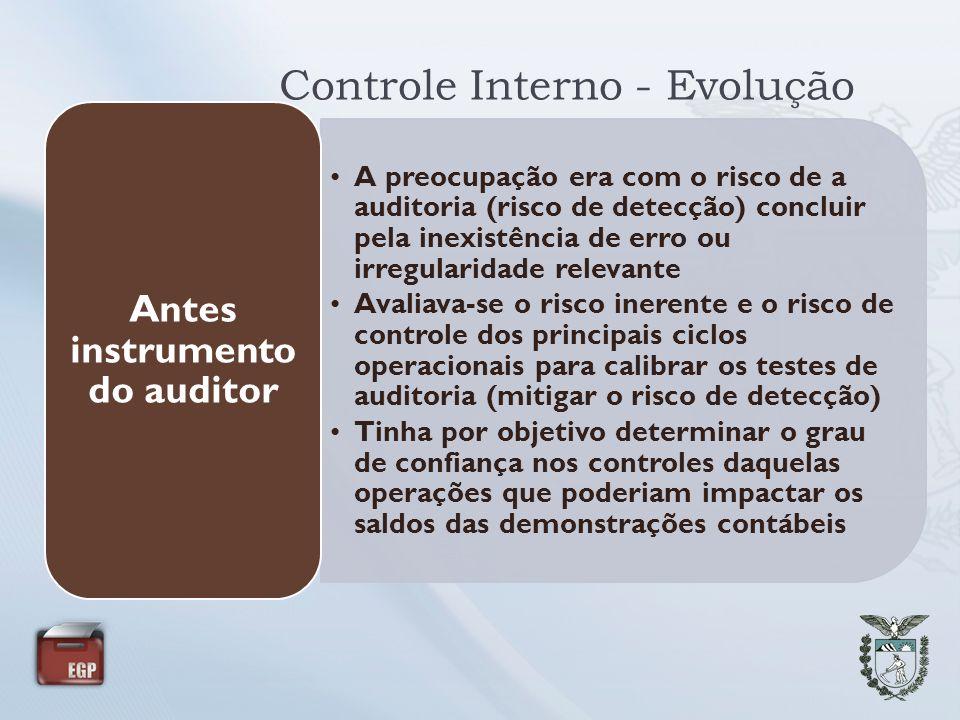 Controle Interno - Evolução A preocupação era com o risco de a auditoria (risco de detecção) concluir pela inexistência de erro ou irregularidade rele