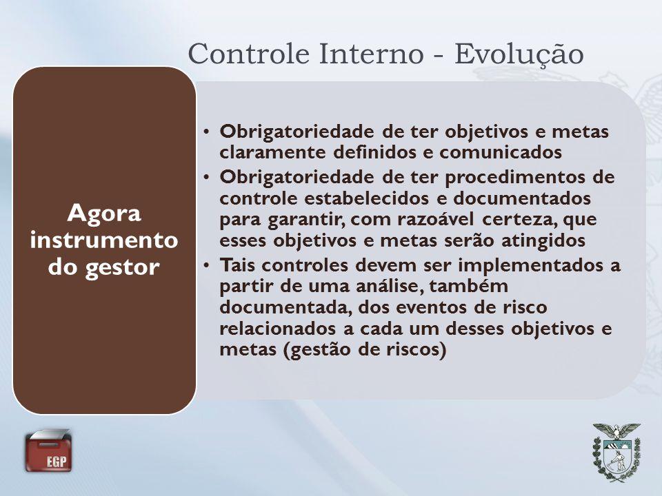 Controle Interno - Evolução Obrigatoriedade de ter objetivos e metas claramente definidos e comunicados Obrigatoriedade de ter procedimentos de contro