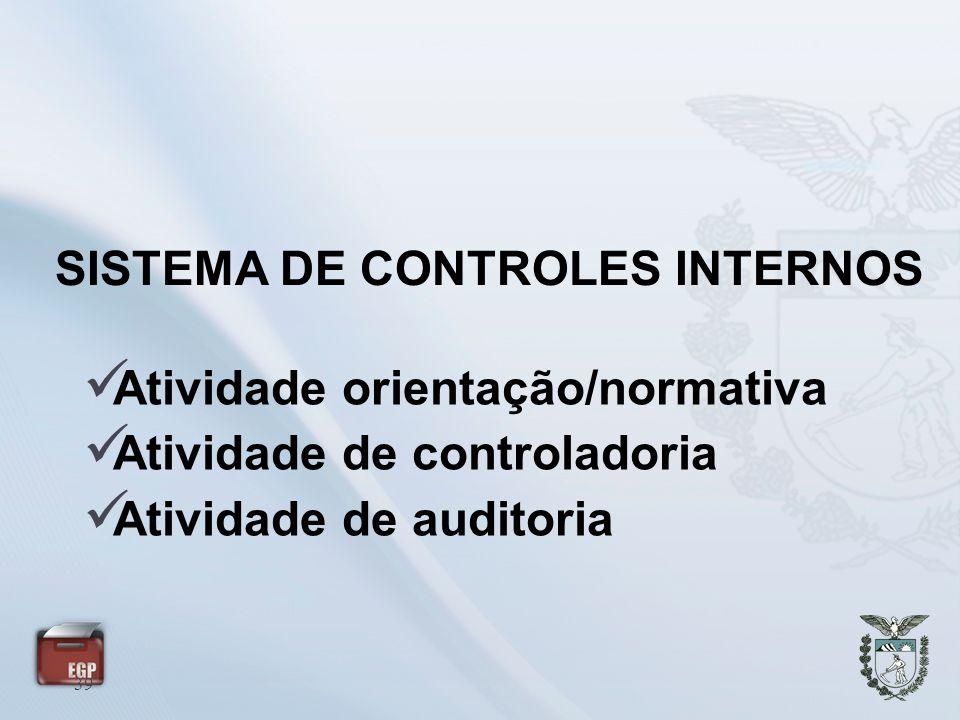 39 Atividade orientação/normativa Atividade de controladoria Atividade de auditoria SISTEMA DE CONTROLES INTERNOS