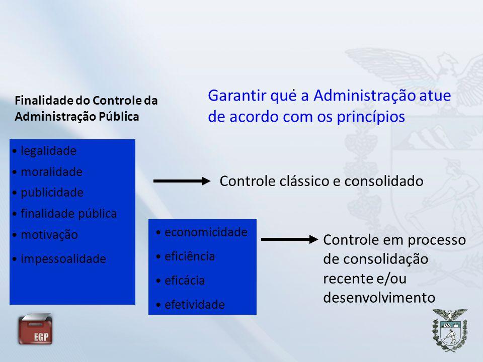 . legalidade moralidade publicidade finalidade pública motivação impessoalidade Controle clássico e consolidado Controle em processo de consolidação r
