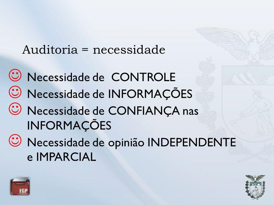 Auditoria = necessidade Necessidade de CONTROLE Necessidade de INFORMAÇÕES Necessidade de CONFIANÇA nas INFORMAÇÕES Necessidade de opinião INDEPENDENT
