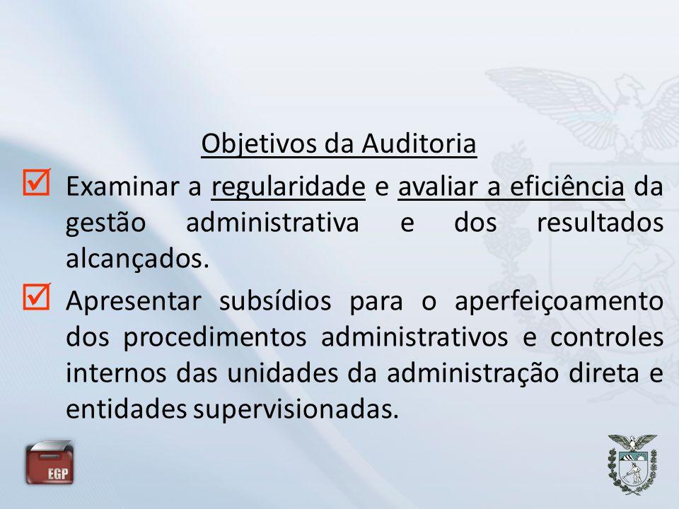 Objetivos da Auditoria Examinar a regularidade e avaliar a eficiência da gestão administrativa e dos resultados alcançados. Apresentar subsídios para