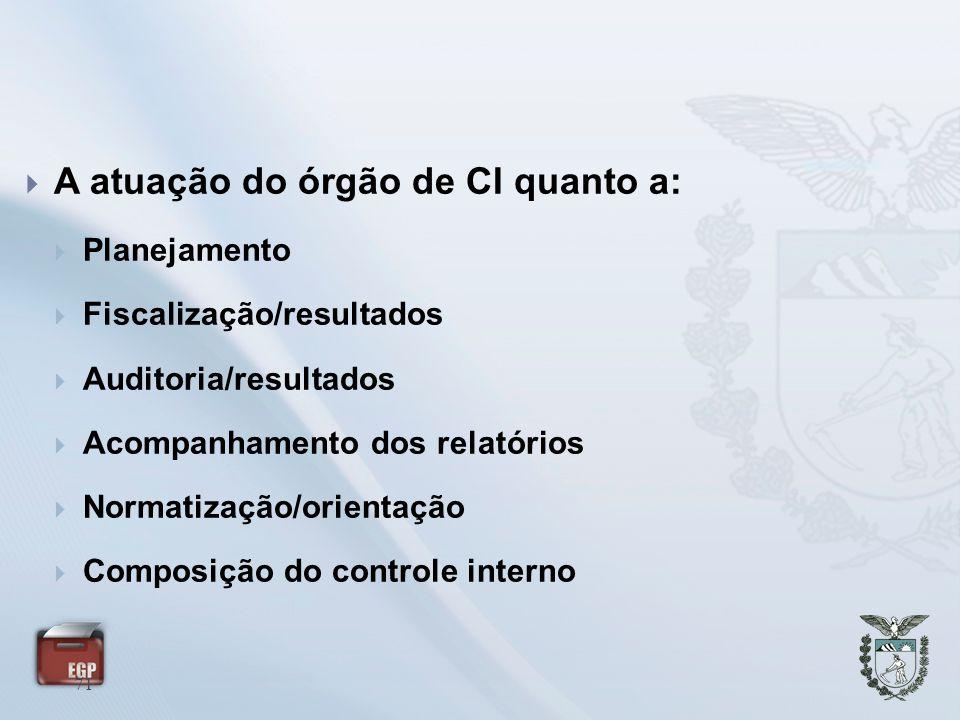 71 A atuação do órgão de CI quanto a: Planejamento Fiscalização/resultados Auditoria/resultados Acompanhamento dos relatórios Normatização/orientação