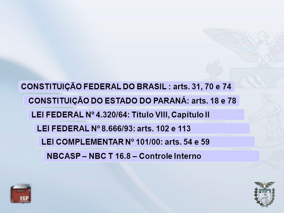 9 CONSTITUIÇÃO FEDERAL DO BRASIL : arts. 31, 70 e 74 CONSTITUIÇÃO DO ESTADO DO PARANÁ: arts. 18 e 78 LEI FEDERAL Nº 4.320/64: Título VIII, Capítulo II