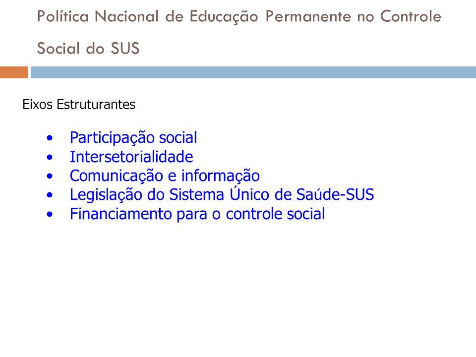Política Nacional de Educação Permanente no Controle Social do SUS Eixos Estruturantes Participa ç ão social Intersetorialidade Comunica ç ão e inform