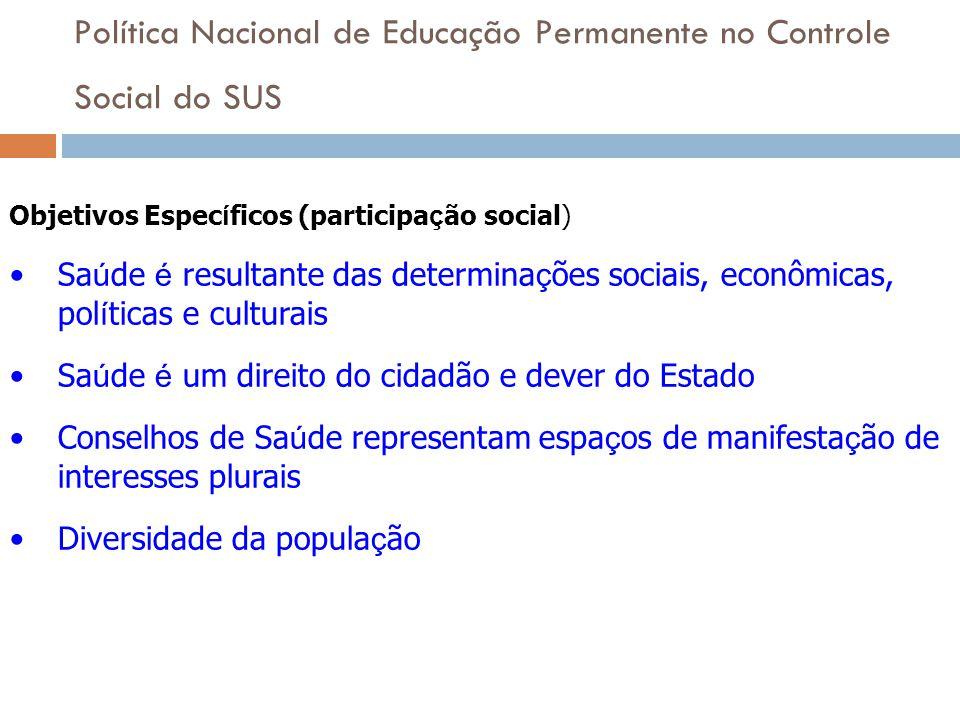 Política Nacional de Educação Permanente no Controle Social do SUS Objetivos Espec í ficos (participa ç ão social) Sa ú de é resultante das determina
