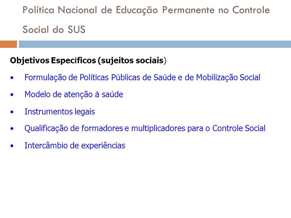 Política Nacional de Educação Permanente no Controle Social do SUS Objetivos Espec í ficos (sujeitos sociais) Formula ç ão de Pol í ticas P ú blicas d