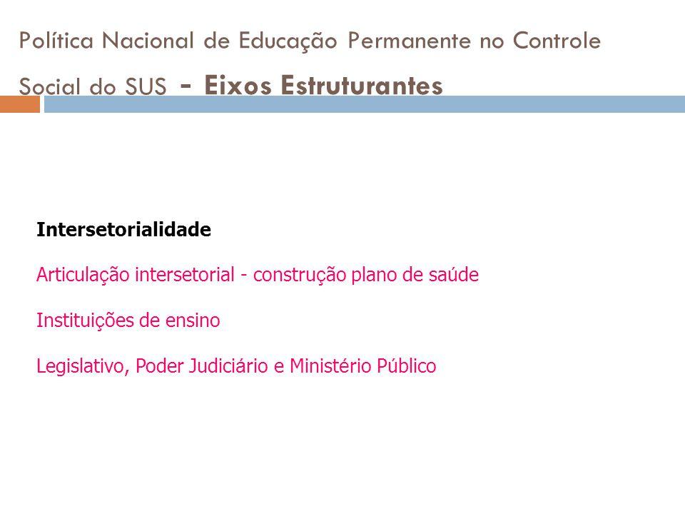Política Nacional de Educação Permanente no Controle Social do SUS - Eixos Estruturantes Intersetorialidade Articula ç ão intersetorial - constru ç ão
