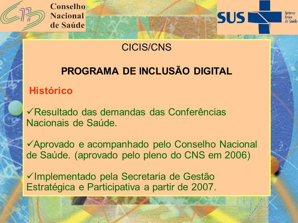 CICIS/CNS PROGRAMA DE INCLUSÃO DIGITAL Histórico Resultado das demandas das Conferências Nacionais de Saúde. Aprovado e acompanhado pelo Conselho Naci