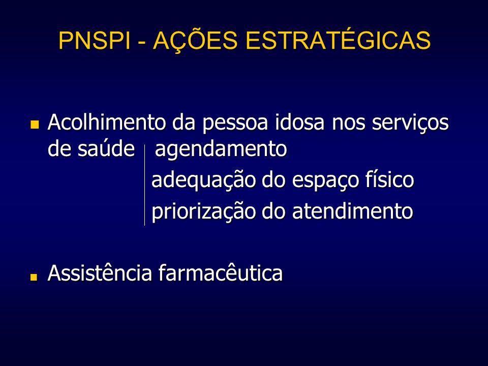 PNSPI - AÇÕES ESTRATÉGICAS Acolhimento da pessoa idosa nos serviços de saúde agendamento Acolhimento da pessoa idosa nos serviços de saúde agendamento