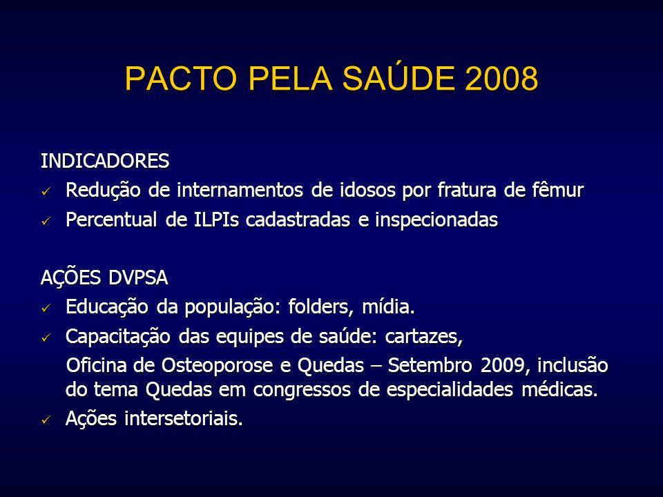 PACTO PELA SAÚDE 2008 INDICADORES Redução de internamentos de idosos por fratura de fêmur Redução de internamentos de idosos por fratura de fêmur Perc