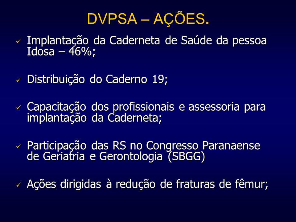 DVPSA – AÇÕES. Implantação da Caderneta de Saúde da pessoa Idosa – 46%; Implantação da Caderneta de Saúde da pessoa Idosa – 46%; Distribuição do Cader