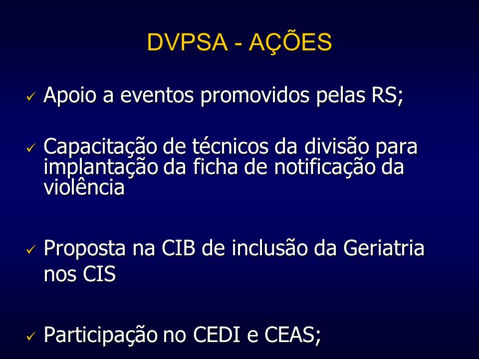 DVPSA - AÇÕES Apoio a eventos promovidos pelas RS; Apoio a eventos promovidos pelas RS; Capacitação de técnicos da divisão para implantação da ficha d