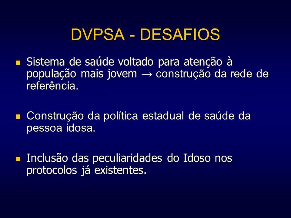 DVPSA - DESAFIOS Sistema de saúde voltado para atenção à população mais jovem construção da rede de referência. Sistema de saúde voltado para atenção