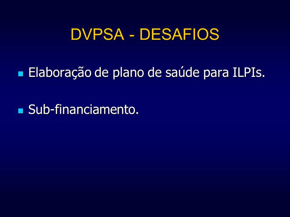 DVPSA - DESAFIOS Elaboração de plano de saúde para ILPIs. Elaboração de plano de saúde para ILPIs. Sub-financiamento. Sub-financiamento.
