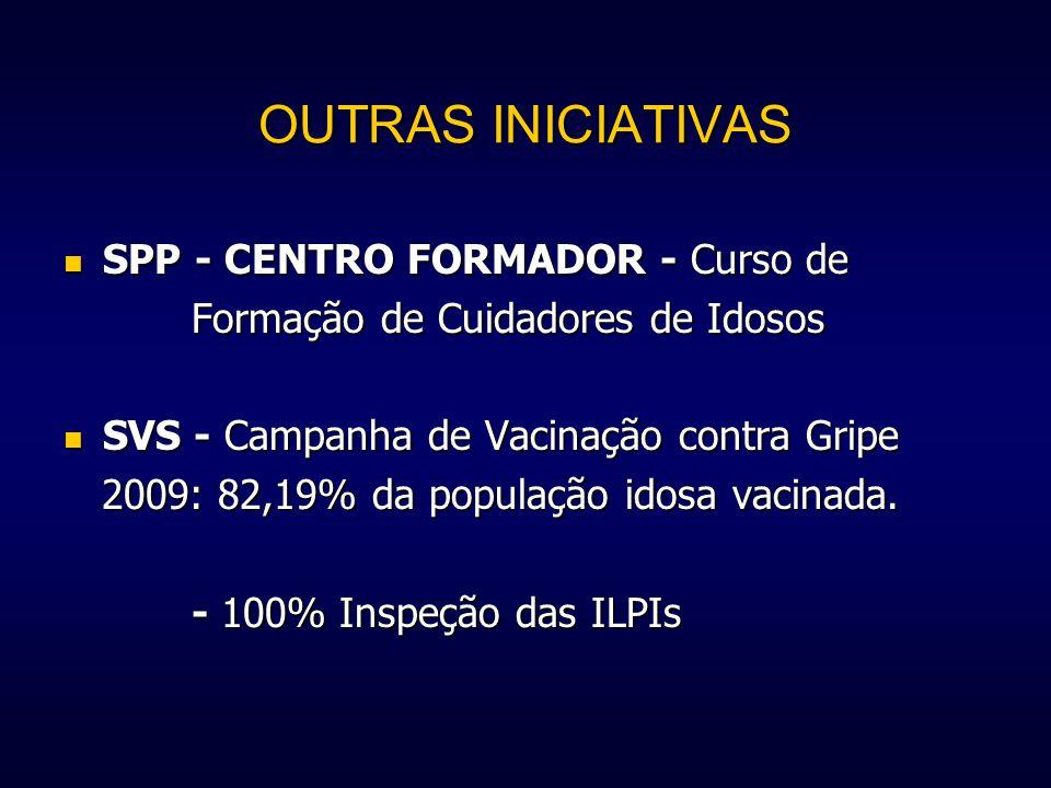 OUTRAS INICIATIVAS SPP - CENTRO FORMADOR - Curso de SPP - CENTRO FORMADOR - Curso de Formação de Cuidadores de Idosos Formação de Cuidadores de Idosos