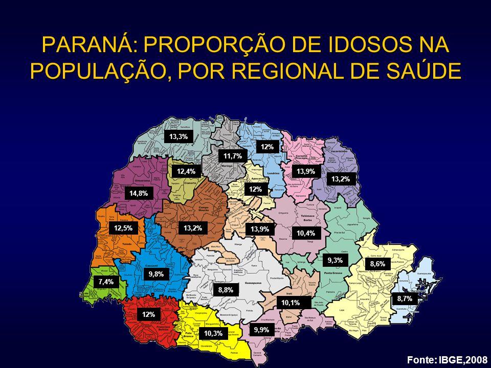 PARANÁ: PROPORÇÃO DE IDOSOS NA POPULAÇÃO, POR REGIONAL DE SAÚDE 8,7% 8,6% 9,3% 10,1% 8,8% 9,9% 10,3% 12% 7,4% 9,8% 13,2% 14,8% 12,4% 13,3% 11,7% 12% 1