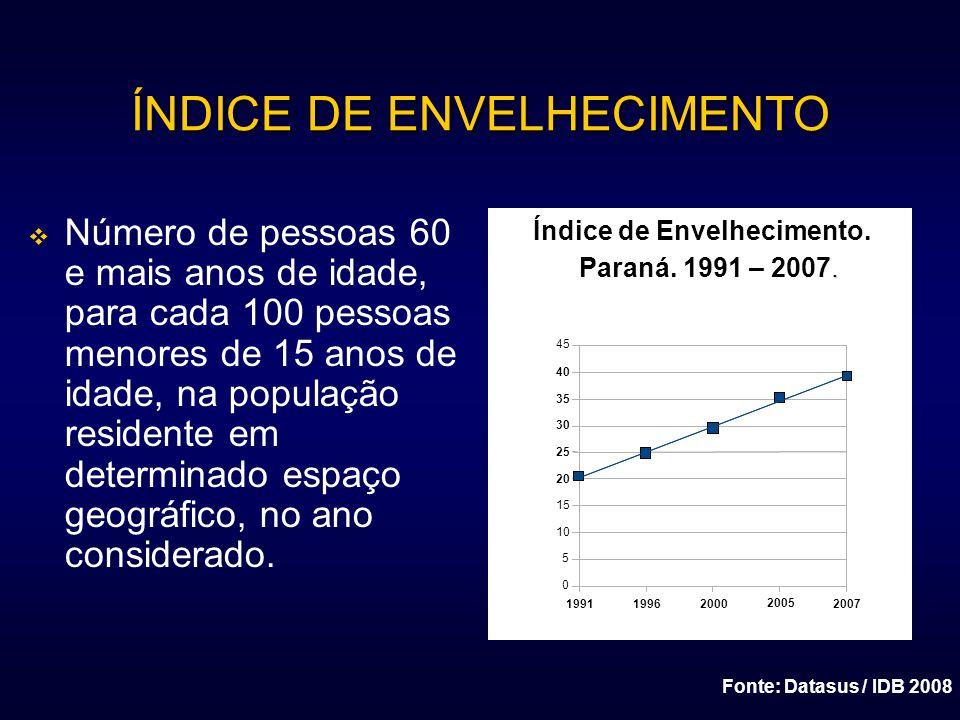 ÍNDICE DE ENVELHECIMENTO Número de pessoas 60 e mais anos de idade, para cada 100 pessoas menores de 15 anos de idade, na população residente em deter