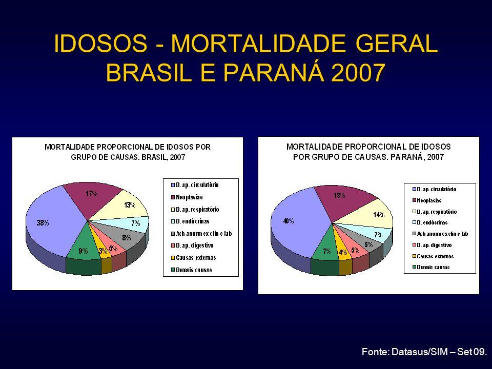IDOSOS - MORTALIDADE GERAL BRASIL E PARANÁ 2007 Fonte: Datasus/SIM – Set 09.