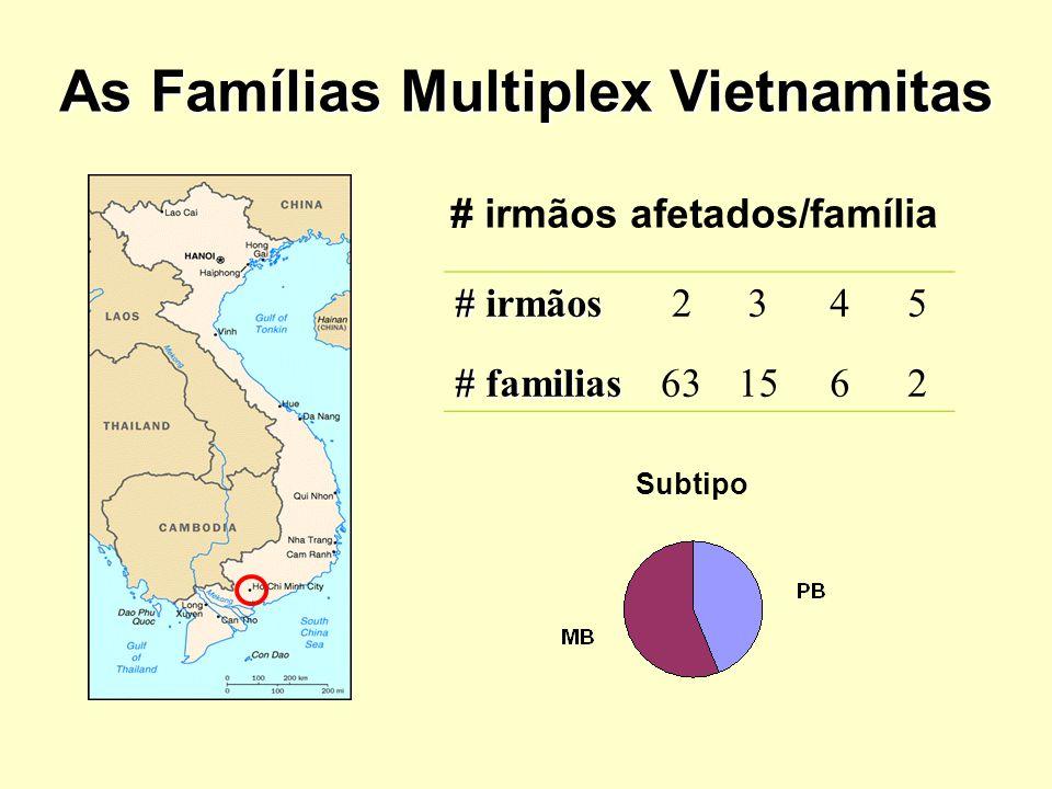 As Famílias Multiplex Vietnamitas Subtipo # irmãos 2345 # familias 631562 # irmãos afetados/família