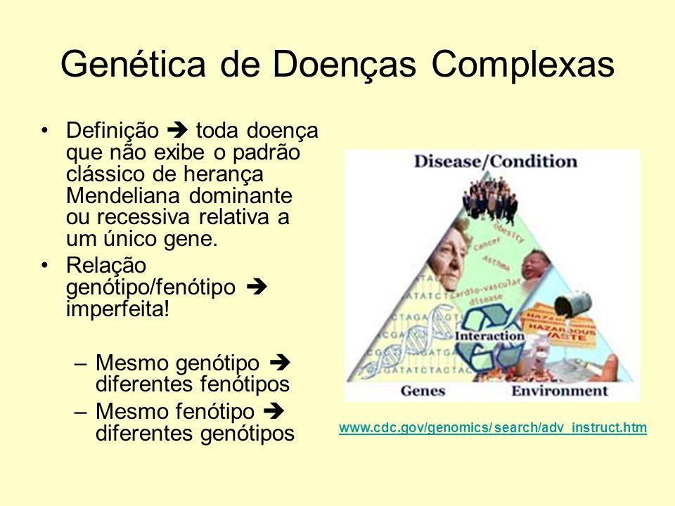 Genética de Doenças Complexas Definição toda doença que não exibe o padrão clássico de herança Mendeliana dominante ou recessiva relativa a um único g
