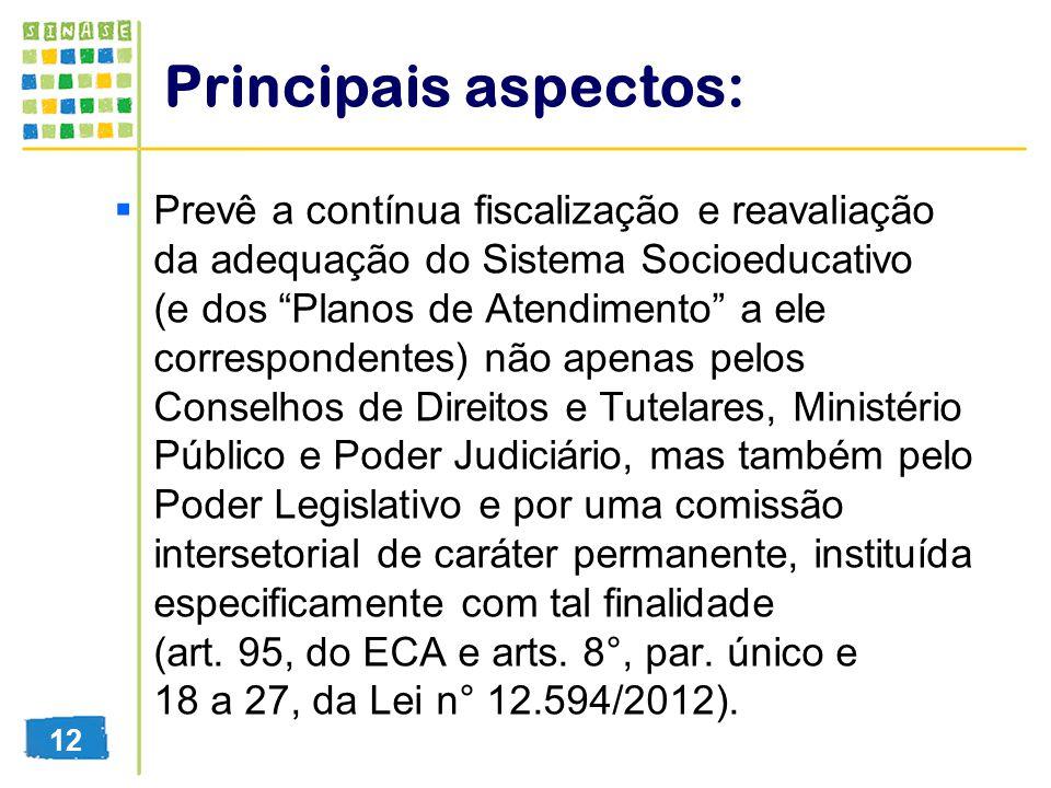 Principais aspectos: Prevê a contínua fiscalização e reavaliação da adequação do Sistema Socioeducativo (e dos Planos de Atendimento a ele corresponde
