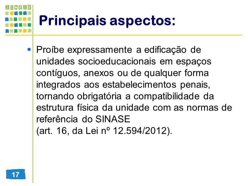 Principais aspectos: Proíbe expressamente a edificação de unidades socioeducacionais em espaços contíguos, anexos ou de qualquer forma integrados aos