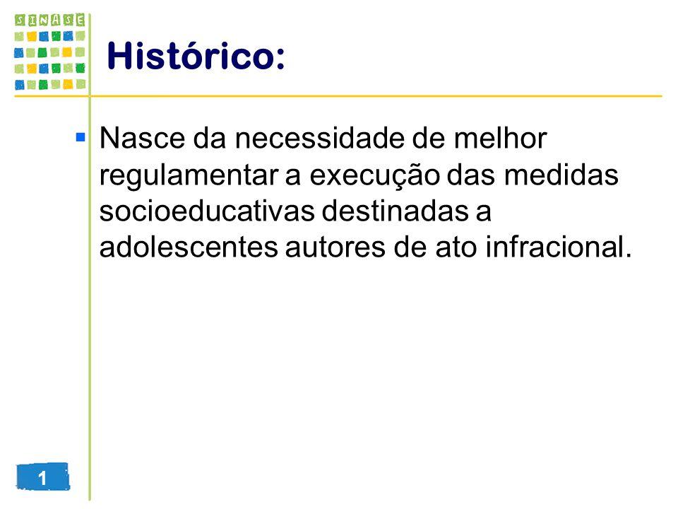 Histórico: Nasce da necessidade de melhor regulamentar a execução das medidas socioeducativas destinadas a adolescentes autores de ato infracional. 1
