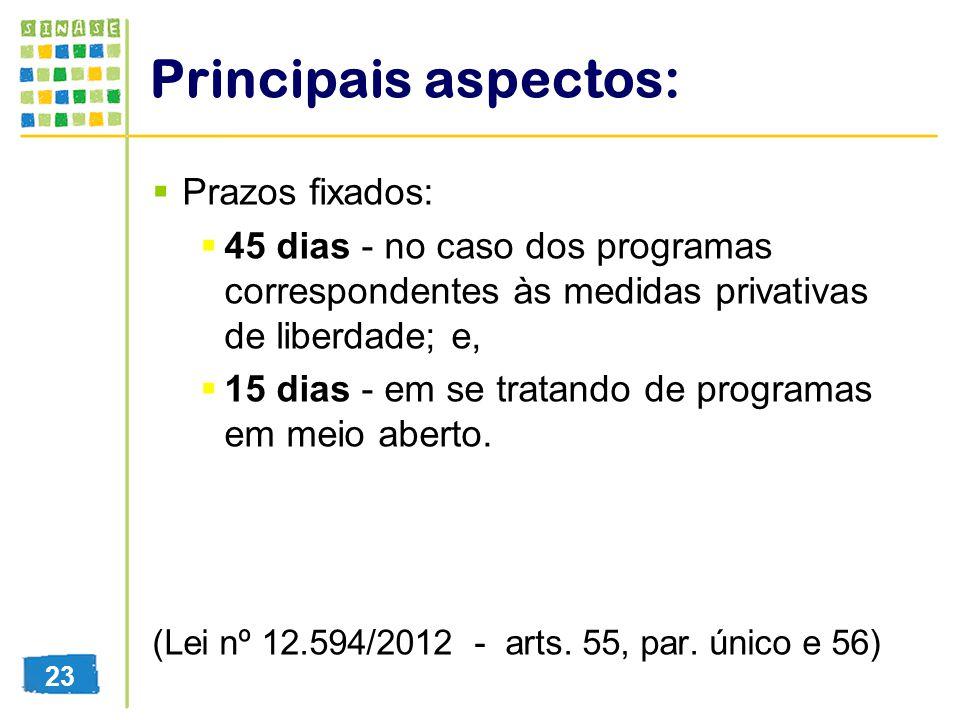 Principais aspectos: Prazos fixados: 45 dias - no caso dos programas correspondentes às medidas privativas de liberdade; e, 15 dias - em se tratando d