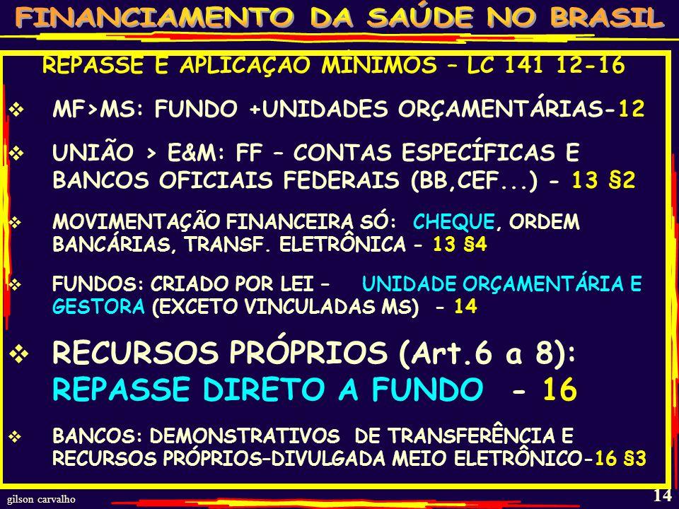 gilson carvalho 13 RECURSOS MÍNIMOS LC 141, 9,10,11 SÓ PODE CONTAR COMO MÍNIMO O RECURSO MOVIMENTADO PELO FUNDO 2 E 2§ ÚNICO INCLUI-SE NA BASE DE CÁLCULO E & M COMPENSAÇÕES FINANCEIRAS DE IMPOSTOS E TRANSFERÊNCIAS CONSTITUCIONAIS;DÍVIDA, MULTA JUROS - 9 INCLUI-SE NA BASE DÍVIDA, JUROS,MULTA DE IMPOSTOS E DÍVIDA ATIVA - 10 ESTADOS E MUNICÍPIOS QUE EM SUA LEGISLAÇÃO OBRIGAR A % MAIOR DEVEM OBEDECÊ-LAS - 11