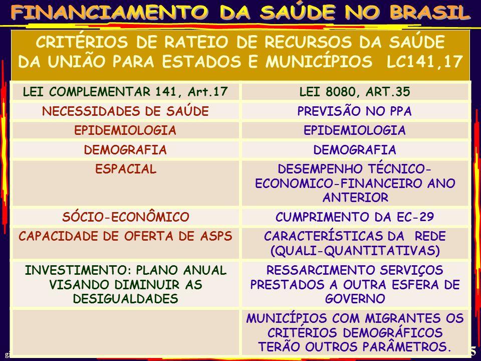 gilson carvalho 14 REPASSE E APLICAÇÃO MÍNIMOS – LC 141 12-16 MF>MS: FUNDO +UNIDADES ORÇAMENTÁRIAS-12 UNIÃO > E&M: FF – CONTAS ESPECÍFICAS E BANCOS OFICIAIS FEDERAIS (BB,CEF...) - 13 §2 MOVIMENTAÇÃO FINANCEIRA SÓ: CHEQUE, ORDEM BANCÁRIAS, TRANSF.
