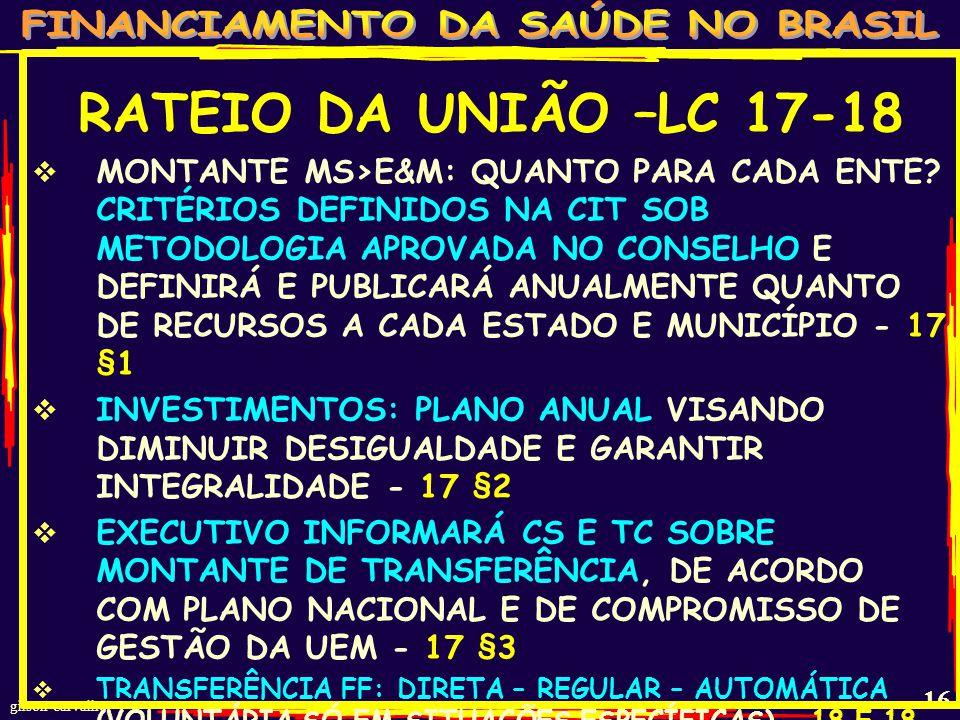 gilson carvalho 15 CRITÉRIOS DE RATEIO DE RECURSOS DA SAÚDE DA UNIÃO PARA ESTADOS E MUNICÍPIOS LC141,17 LEI COMPLEMENTAR 141, Art.17LEI 8080, ART.35 NECESSIDADES DE SAÚDEPREVISÃO NO PPA EPIDEMIOLOGIA DEMOGRAFIA ESPACIALDESEMPENHO TÉCNICO- ECONOMICO-FINANCEIRO ANO ANTERIOR SÓCIO-ECONÔMICOCUMPRIMENTO DA EC-29 CAPACIDADE DE OFERTA DE ASPSCARACTERÍSTICAS DA REDE (QUALI-QUANTITATIVAS) INVESTIMENTO: PLANO ANUAL VISANDO DIMINUIR AS DESIGUALDADES RESSARCIMENTO SERVIÇOS PRESTADOS A OUTRA ESFERA DE GOVERNO MUNICÍPIOS COM MIGRANTES OS CRITÉRIOS DEMOGRÁFICOS TERÃO OUTROS PARÂMETROS.