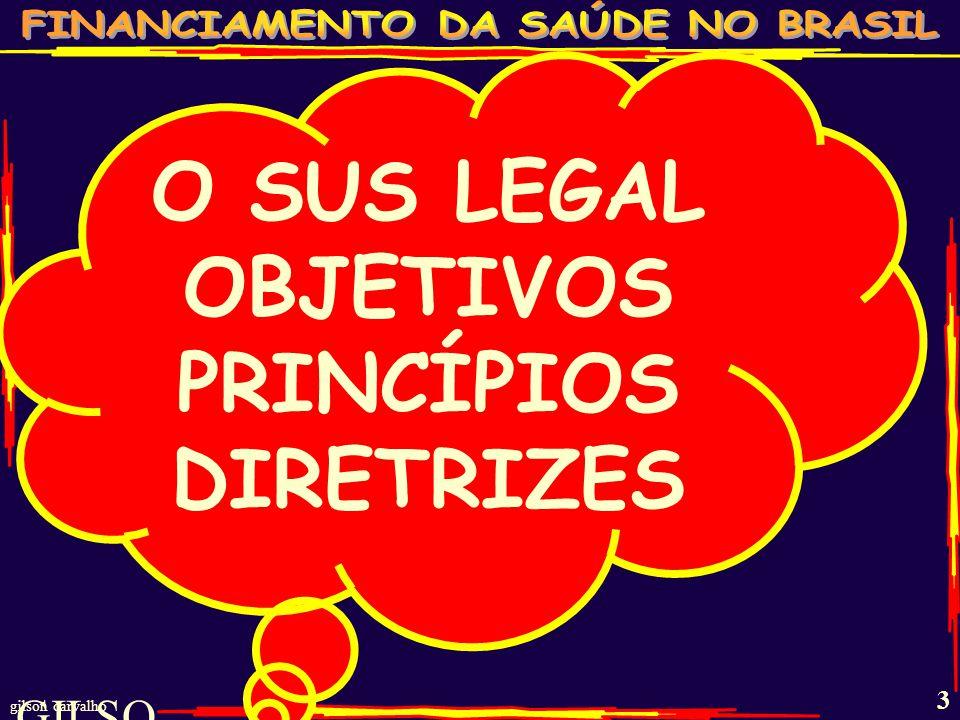 gilson carvalho 2 ESTE TEXTO FOI PRODUZIDO POR GILSON CARVALHO MÉDICO PEDIATRA E DE SAÚDE PÚBLICA E ADOTA A POLÍTICA DO COPYLEFT PODENDO SER USADO, REPRODUZIDO, MULTIPLICADO, POR QUALQUER MEIO, INDEPENDENTE DE AUTORIZAÇÃO DO AUTOR.