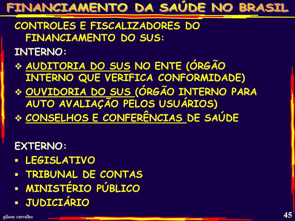 gilson carvalho 44 AGENTES FISCALIZADORES DO FINANCIAMENTO DO SUS